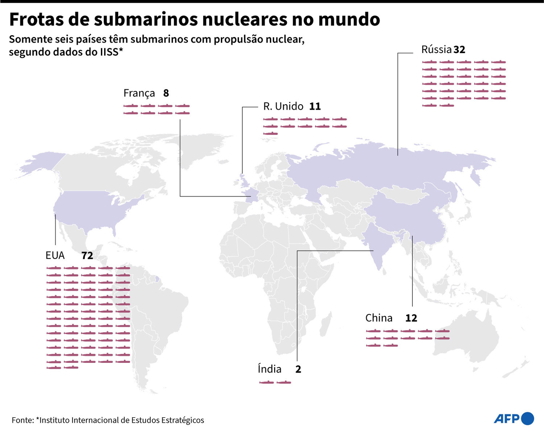 Estados Unidos têm mais submarinos nucleares que todas outras nações combinadas