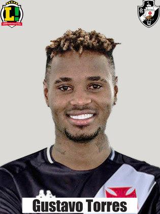 Gustavo Torres - 4,5 - Demorou a tocar para Cano no lance do segundo gol anulado e perdeu uma boa chance de cabeça, em cruzamento de Neto Borges.