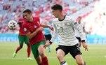 Com o resultado, a Alemanha embolou o grupo F, chegando aos três pontos e se igualando a Portugal em número de pontos. A França é a primeira, com quatro