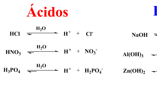 Hidroxila - o que é, características e aplicações