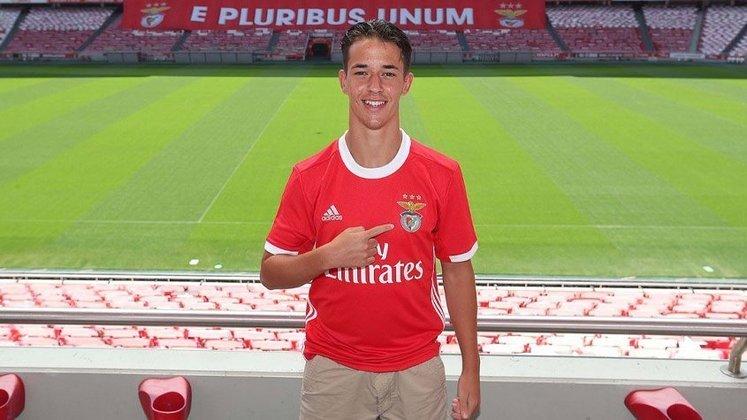 Hugo Félix (Portugal) - Clube: Benfica (Portugal) - Posição: Meia-ofensivo