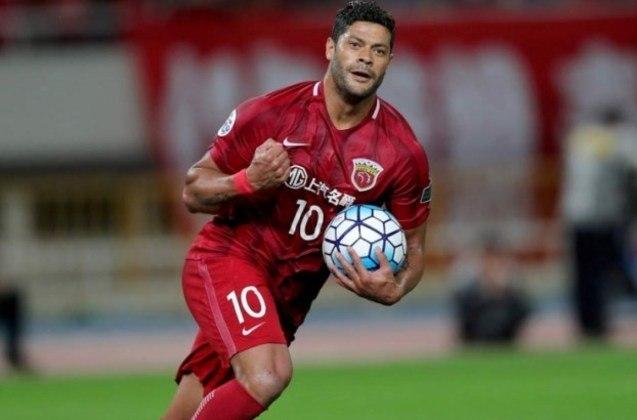 Hulk, do Shanghai SIPG FC, está na China, segue treinando e participou de um amistoso do seu clube. (Atacante, 33 anos - Contrato com o clube atual válido até dezembro de 2020).