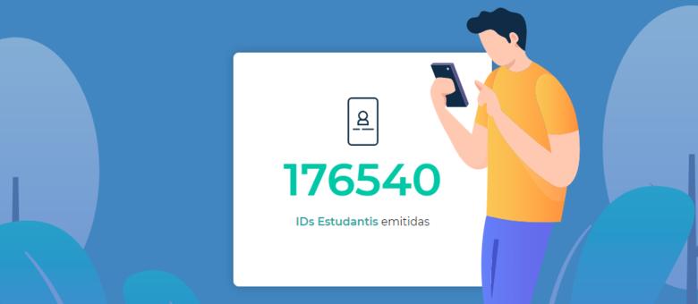 Site da ID Estudantil informa o número de documentos emitidos em tempo real