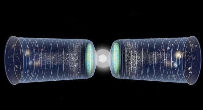 Em vez de ser um começo, o Big Bang poderia ter sido um momento de transição de um período de espaço e tempo para outro