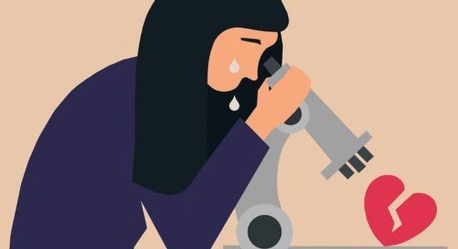 Qual a melhor maneira de lidar com a separação?