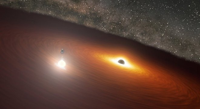 Ilustração do fenômeno: o buraco negro menor 'perfura' a órbita do maior gerando quantidades massivas de calor e luz
