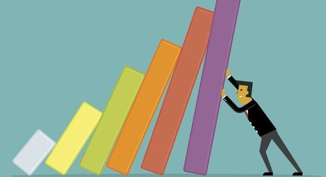 CFO Optimism Index recuou de 68,5 para 49,2