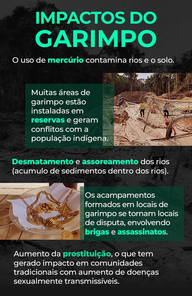 Impactos garimpo febre do ouro transamazônica