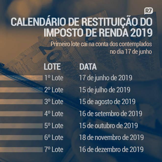 Resultado de imagem para RECEITA ABRE NA SEGUNDA, 10 CONSULTA A PRIMEIRO LOTE DE RESTITUIÇÃO DO IR 2019