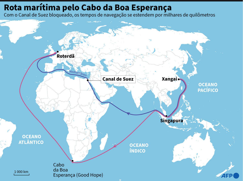 Infográfico mostra desvio de rota pelo Cabo da Boa Esperança