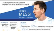 Messi celebra parceria com Neymar e Mbappé: 'Felicidade enorme'