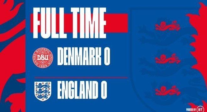 Dinamarca 0 X 0 Inglaterra, um choque de medíocres