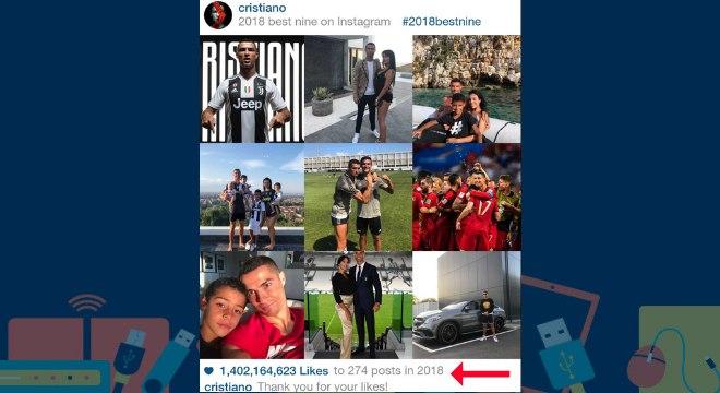 Além de selecionar os posts mais populares, também é exibido quantas curtidas as fotos tiveram