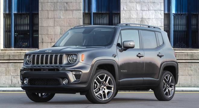 Jeep Renegade na versão Limited nos EUA