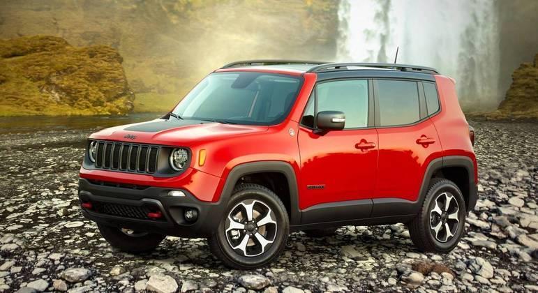 Jeep vendeu mais de 7 mil unidades do Renegade