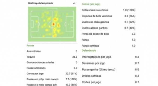 João Gomes - Libertadores