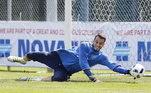 Guilherme Marinato saiu do Athletico-PR em 2007 e foi para o Lokomotiv Moscou, clube onde é goleiro desde então. Naturalizou-se e, em março de 2016, fez sua estreia na seleção