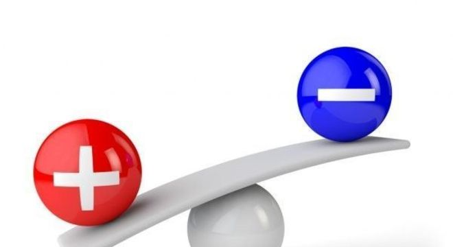 Jogo de sinais: conheça as principais regras envolvendo as quatro operações