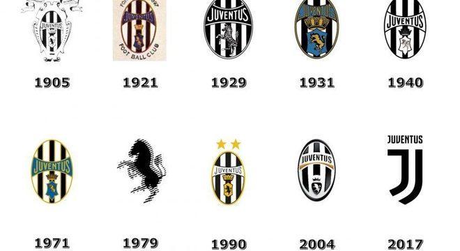 A evolução do distintivo da Juventus