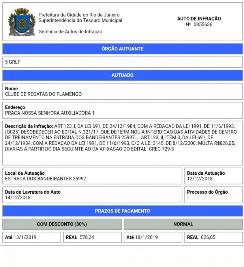 Auto de Infração aplicados contra o Flamengo
