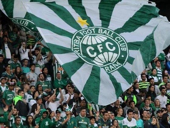 18 – Coritiba: são 77.100 fãs inscritos no canal do Coxa no YouTube