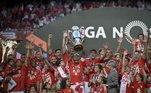Um dos maiores clubes de Portugal, o Benfica fica com a oitava colocação. Com uma soma total de287 pontos - 39 participações - 239 jogos - 2 títulos