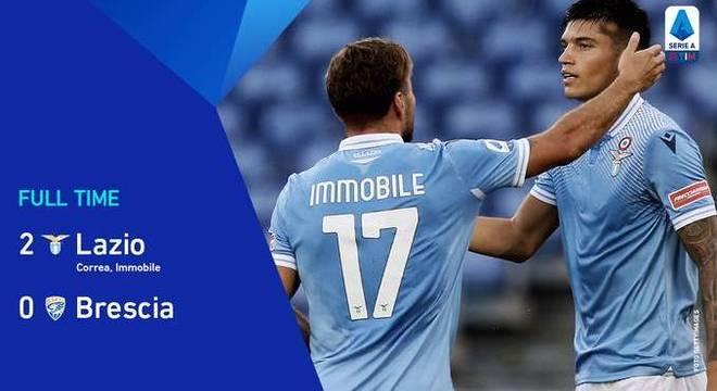 Lazio, tudo por Ciro Immobile