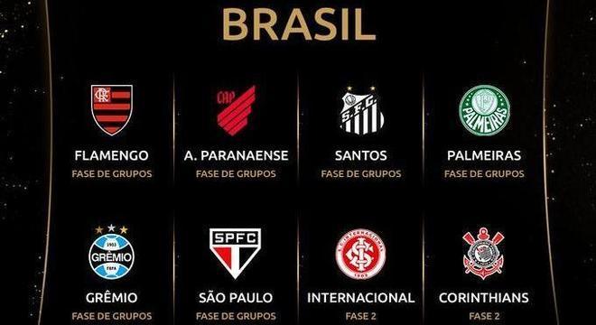 Os oito brasileiros da Libertadores/2020