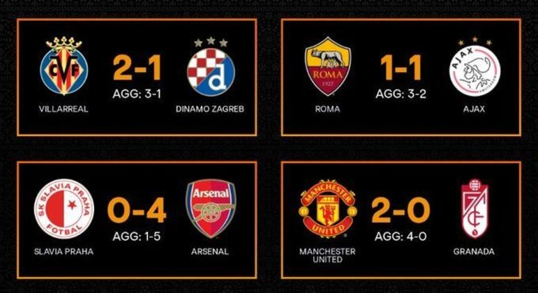 Os resultados dos jogos de volta nas quartas de final da Liga Europa