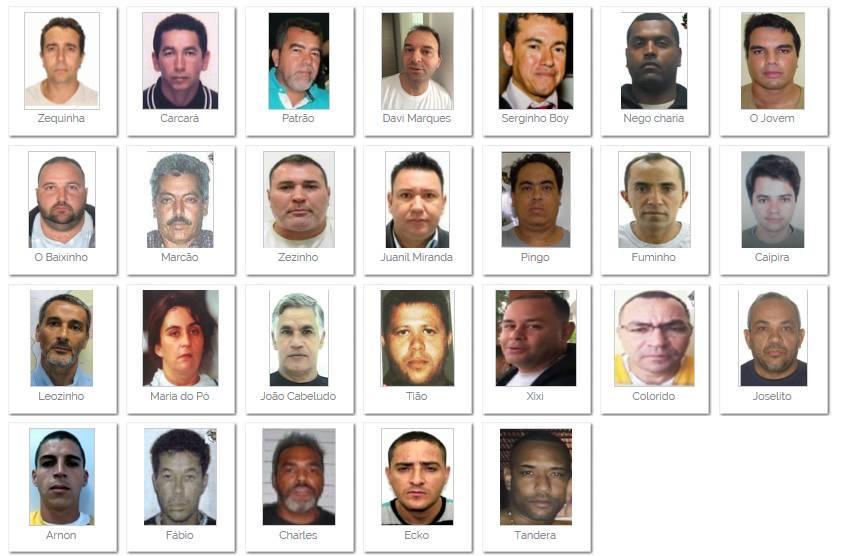 Lista dos criminosos mais procurados do Brasil