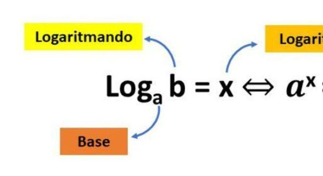 Logaritmos, o que são? Definição, propriedades e como calcular