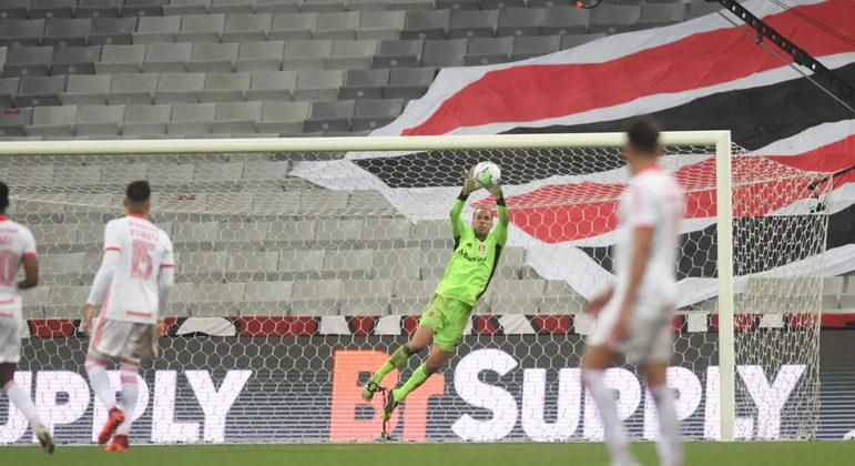 Lomba outra vez teve ótima atuação. Internacional sofre para empatar com o Athletico