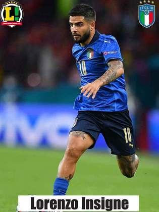 Lorenzo Insigne – 6,5 – Foi um dos principais jogadores italianos no segundo tempo, mas foi substituído para a prorrogação.