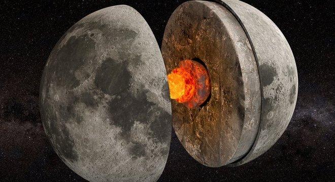 Há bilhões de anos, o núcleo da Lua funcionava como um dínamo que gerava um campo magnético