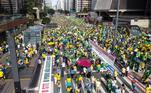 manifestação pró-bolsonaro, contra lockdown,