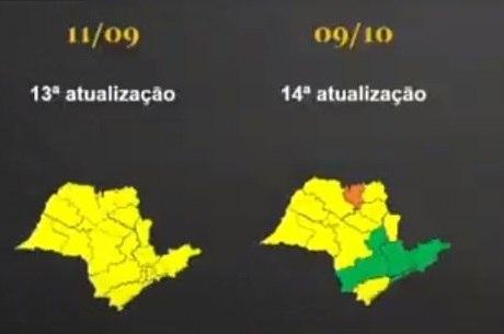 Evolução do Plano São Paulo