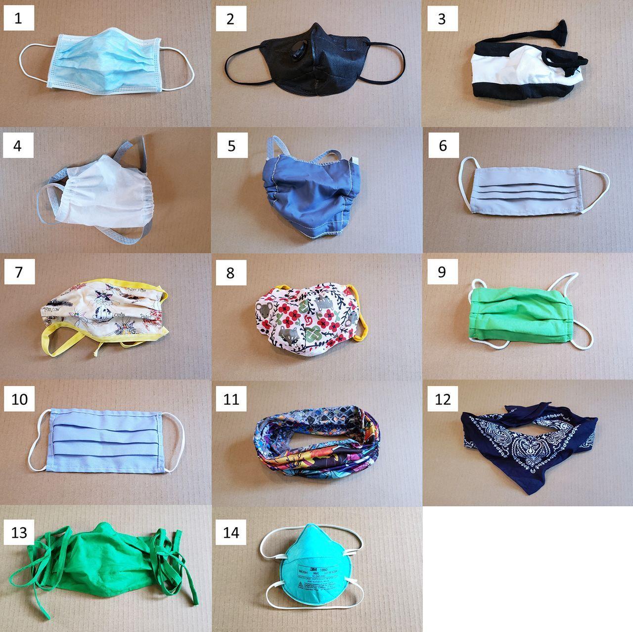 Os pesquisadores ranquearam 14 tipos diferentes de máscaras ou coberturas faciais