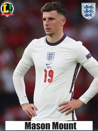 Mason Mount – 6,0 – Fez uma partida regular e foi peça fundamental para a seleção inglesa.
