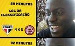 """Eliminações de Corinthians e Santos, na Copa do Brasil, do São Paulo, na Copa Sul-Americana, viram piada na internetVeja também:""""Pode rir agora?"""": São Paulo sofre com memes após outra eliminação"""