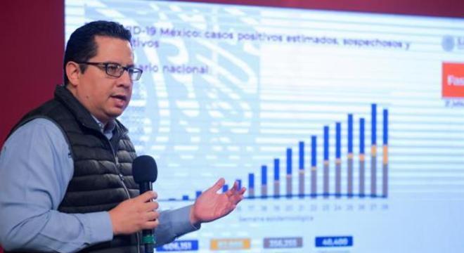 Diretor de Epidemiologia do México, José Luis Alomía