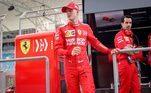 Mick Schuamcher, Ferrari, teste