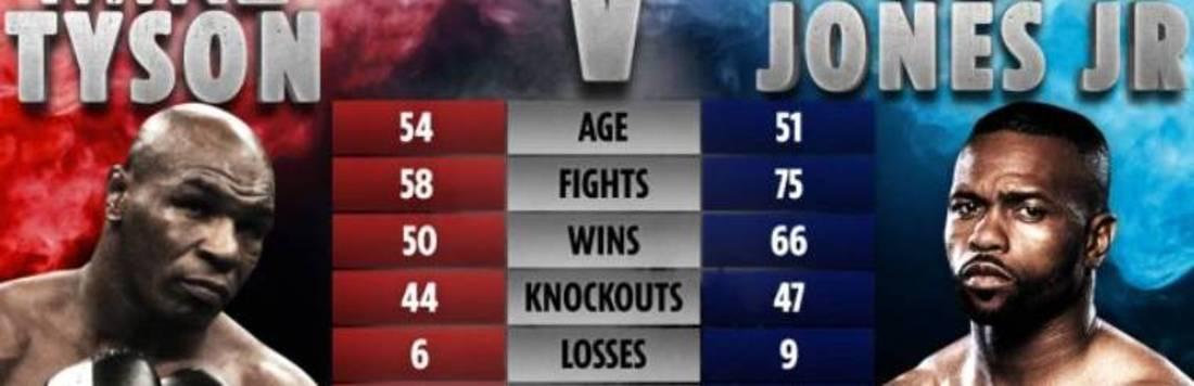 Volta milionária: Tyson ganhará R$ 6 milhões por cada minuto no ringue (Reprodução)