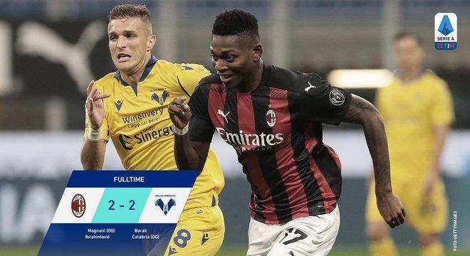 Milan, o empate conseguido nos acréscimos