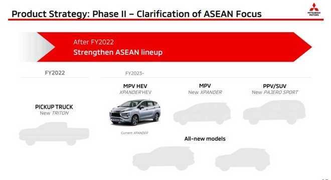 Planos da Mitsubishi apontam para uma nova geração de pickups que chega dentro de dois anos