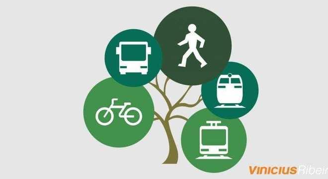 Mobilidade Urbana – O que é, problemas, desafios e qualidade de vida