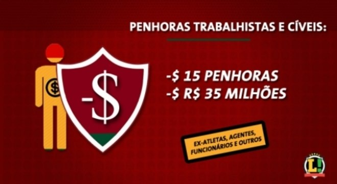 Montagem - Penhora Fluminense