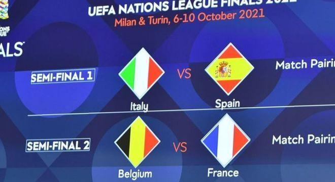 Na sede da UEFA, o painel com as duas semis da Liga das Nações