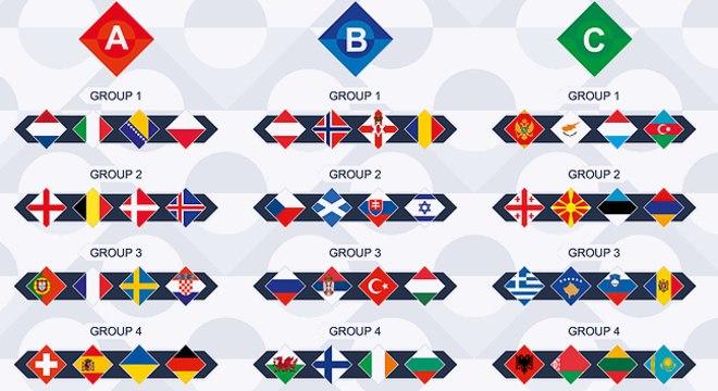 Da Divisão A à Divisão B, grupo a grupo