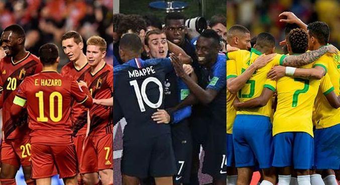 Brasil segue na 2ª colocação, enquanto Bélgica lidera e a França cai para 4ª