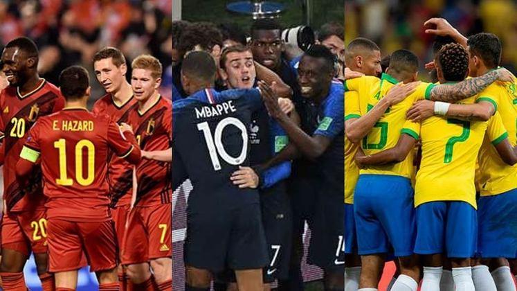 Nessa quinta-feira (18), a Fifa divulgou a primeira atualização do seu ranking em 2021. A Seleção Brasileira segue na 3ª colocação, enquanto a Bélgica lidera e a França é a vice. Confira o top 20!
